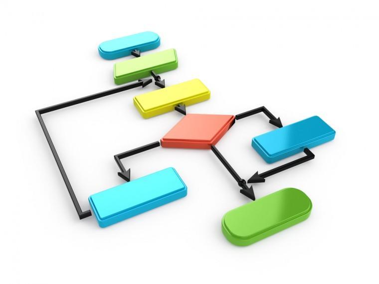 Алгоритмы, структуры данных и программирование